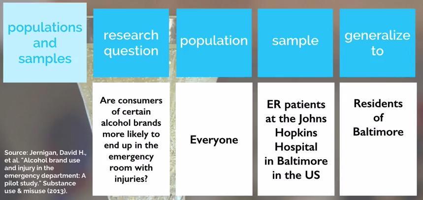 hospital statistics data