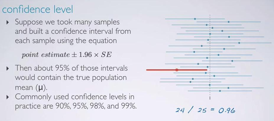 write a statement about the confidence level and the interval