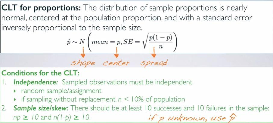 Hypothesis Testing and Confidence Interval for Categorical ...