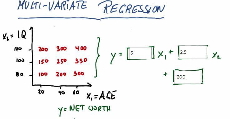 Pybrain vs scikit learn regression