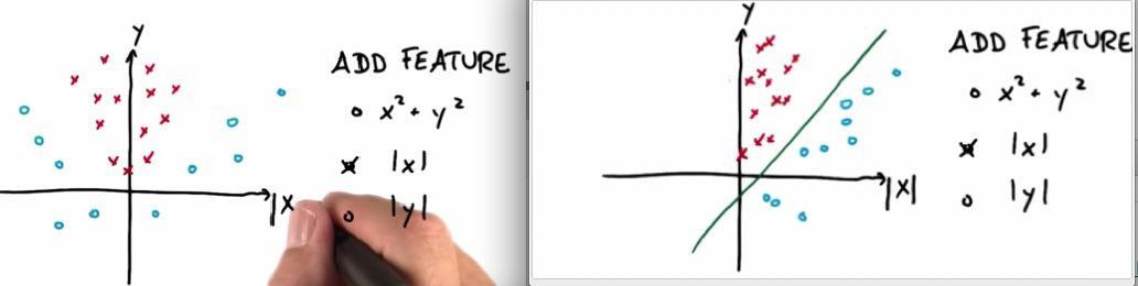 scikit learn support vector machine