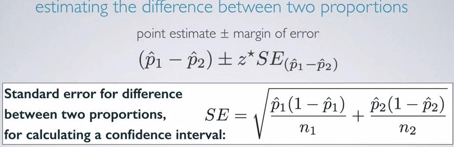 Hypothesis Testing and Confidence Interval for Categorical
