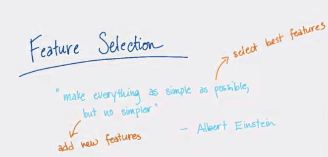 Feature Selection with scikit-learn   Data Science, Python